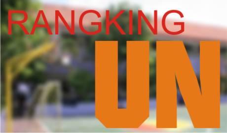 rangking UN